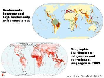 Linguistic_biological_diversity